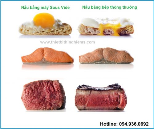 So sánh thức ăn nấu bằng máy Sous Vide và nấu thông thường