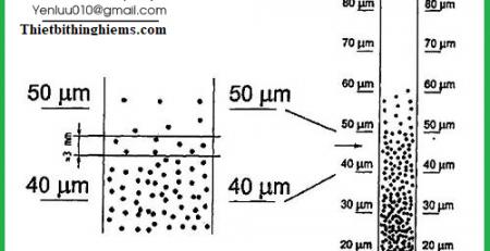 Xác định độ mịn theo tiêu chuẩn việt nam 2091 1993